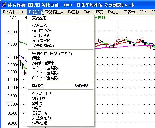 ChartMenu-14.jpg