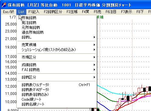 ChartMenu-5.jpg