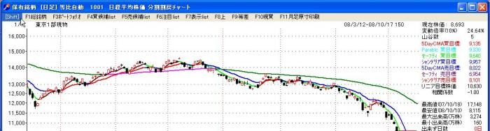 s_ChartMenu-2.jpg