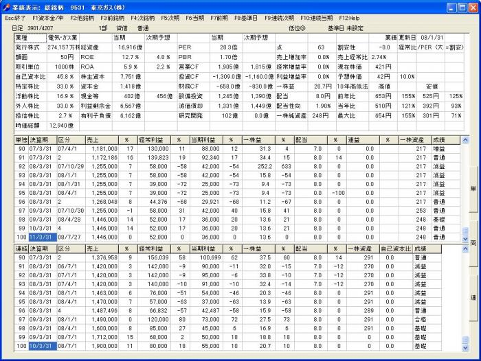 s_KigyoData-7.jpg