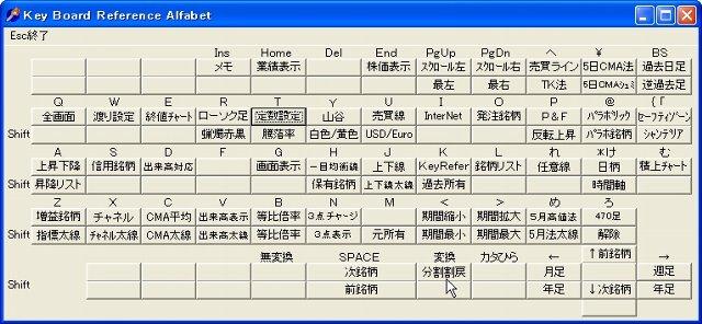 WarimodoshiChart-3.jpg