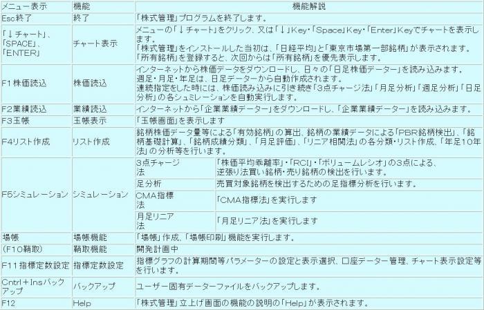 s_TachiageGamen-1.jpg
