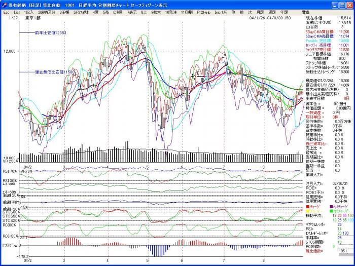 s_ChartScroll-3.jpg
